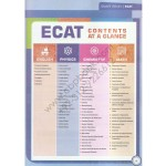 smart brain ecat engineering colleges admission tests by muhammad idrees(2)